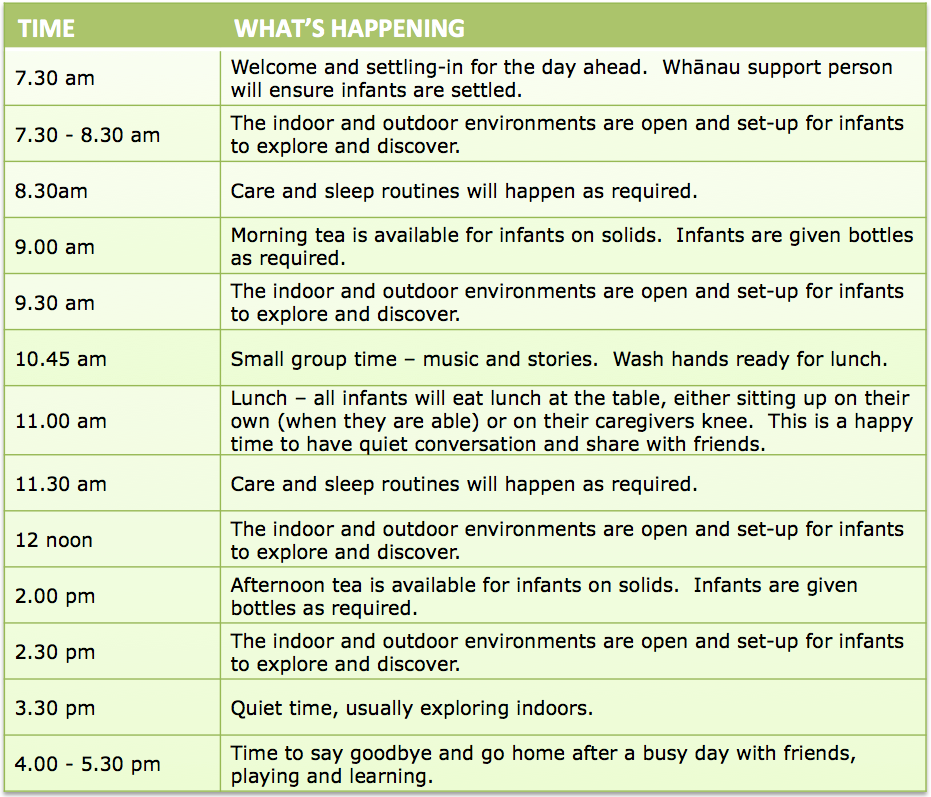 child care daily routine template - the day imagine childcare